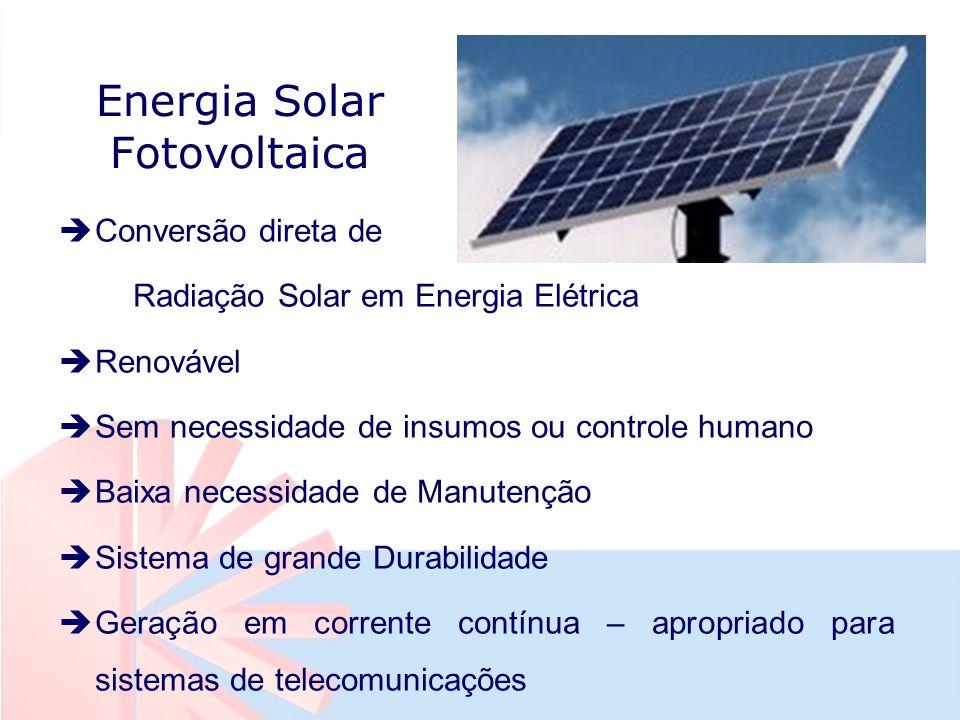 Energia Solar Fotovoltaica èConversão direta de Radiação Solar em Energia Elétrica èRenovável èSem necessidade de insumos ou controle humano èBaixa ne