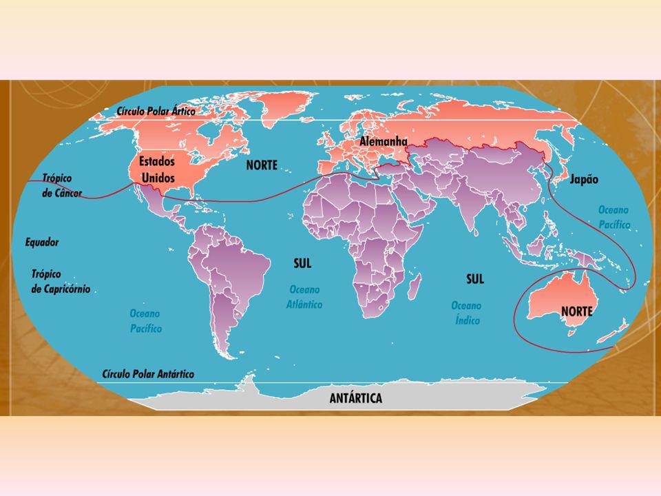 Ao contrário da linha do equador, que divide a terra geograficamente, a linha norte-sul divide o planeta em países desenvolvidos (países do norte) e subdesenvolvidos (países do sul), conforme observamos no slide anterior.