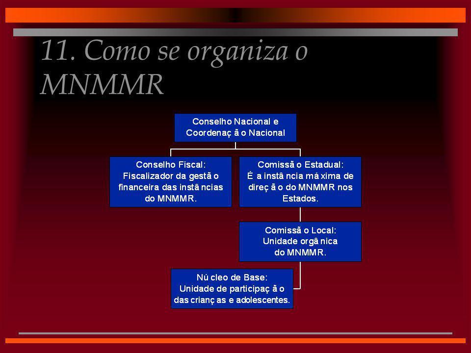 11. Como se organiza o MNMMR