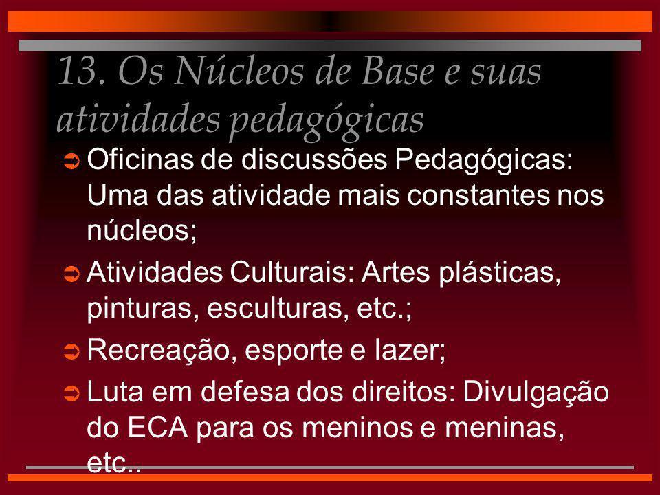 13. Os Núcleos de Base e suas atividades pedagógicas  Oficinas de discussões Pedagógicas: Uma das atividade mais constantes nos núcleos;  Atividades