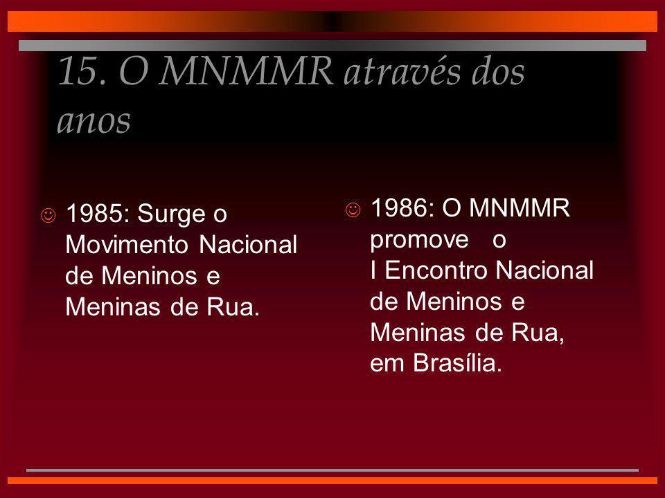 15. O MNMMR através dos anos 1986: O MNMMR promove o I Encontro Nacional de Meninos e Meninas de Rua, em Brasília. 1985: Surge o Movimento Nacional de