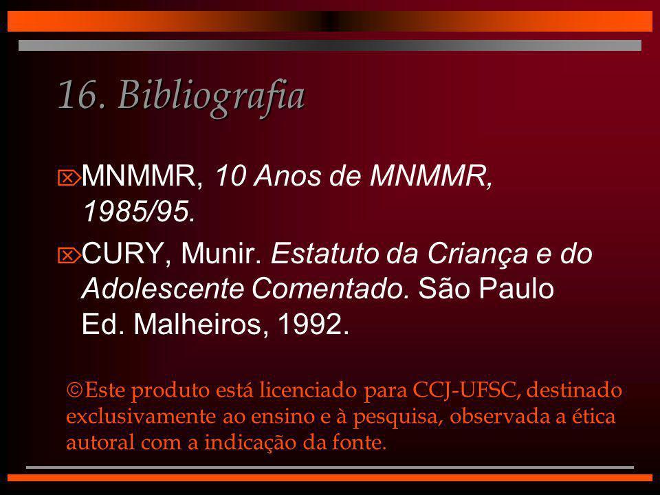 16. Bibliografia  MNMMR, 10 Anos de MNMMR, 1985/95.  CURY, Munir. Estatuto da Criança e do Adolescente Comentado. São Paulo Ed. Malheiros, 1992.  E