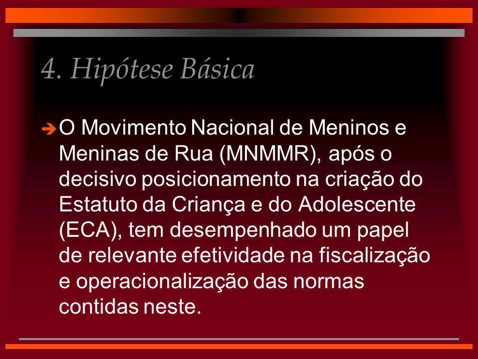 4. Hipótese Básica  O Movimento Nacional de Meninos e Meninas de Rua (MNMMR), após o decisivo posicionamento na criação do Estatuto da Criança e do A