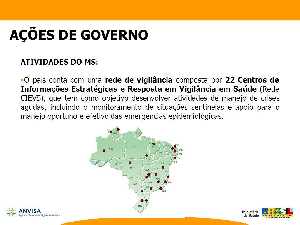 ATIVIDADES DO MS:  O país conta com uma rede de vigilância composta por 22 Centros de Informações Estratégicas e Resposta em Vigilância em Saúde (Red