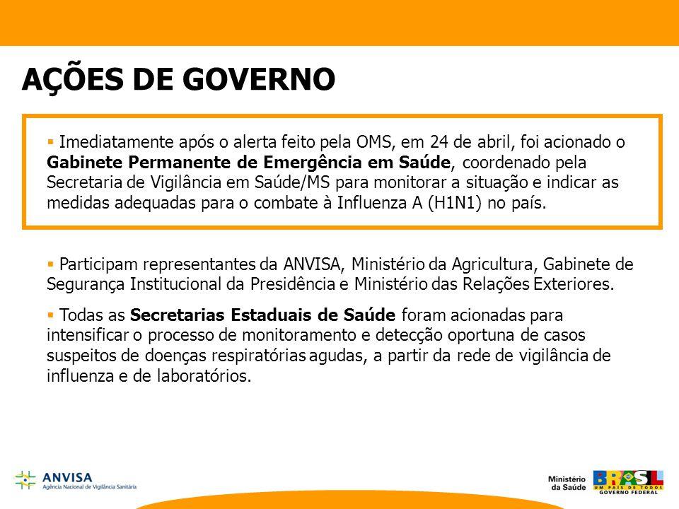  Imediatamente após o alerta feito pela OMS, em 24 de abril, foi acionado o Gabinete Permanente de Emergência em Saúde, coordenado pela Secretaria de