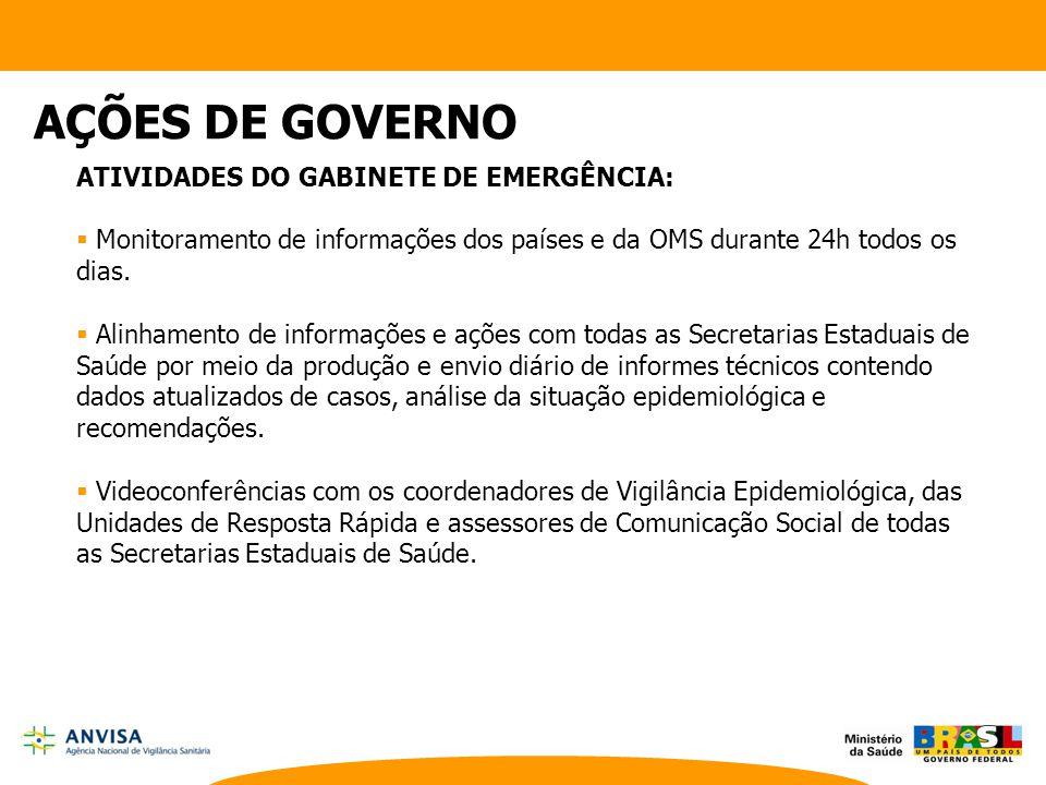 ATIVIDADES DO GABINETE DE EMERGÊNCIA:  Monitoramento de informações dos países e da OMS durante 24h todos os dias.  Alinhamento de informações e açõ