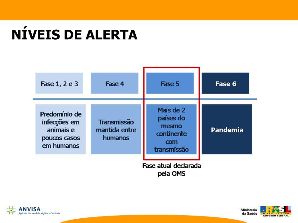 ATIVIDADES DO GABINETE DE EMERGÊNCIA:  Reforço da vigilância nos pontos de entrada no país (portos, aeroportos e fronteiras) pela Anvisa.
