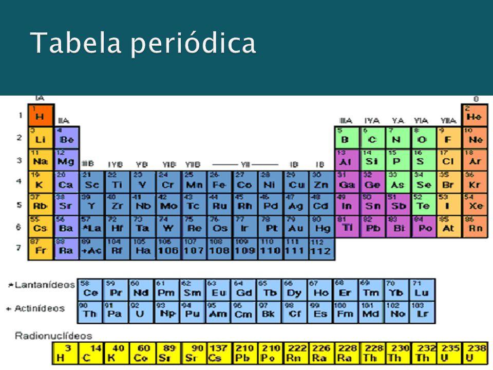 Qualquer elemento, essencial ou não, pode ser tóxico a partir de determinadas concentrações.