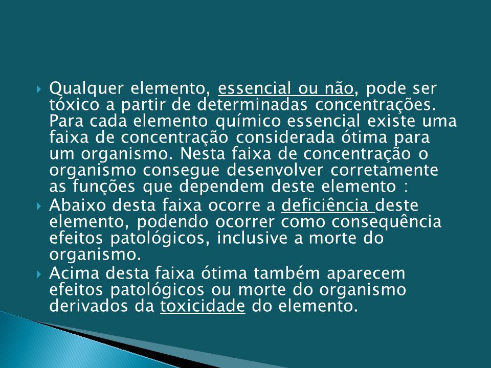  Qualquer elemento, essencial ou não, pode ser tóxico a partir de determinadas concentrações. Para cada elemento químico essencial existe uma faixa d
