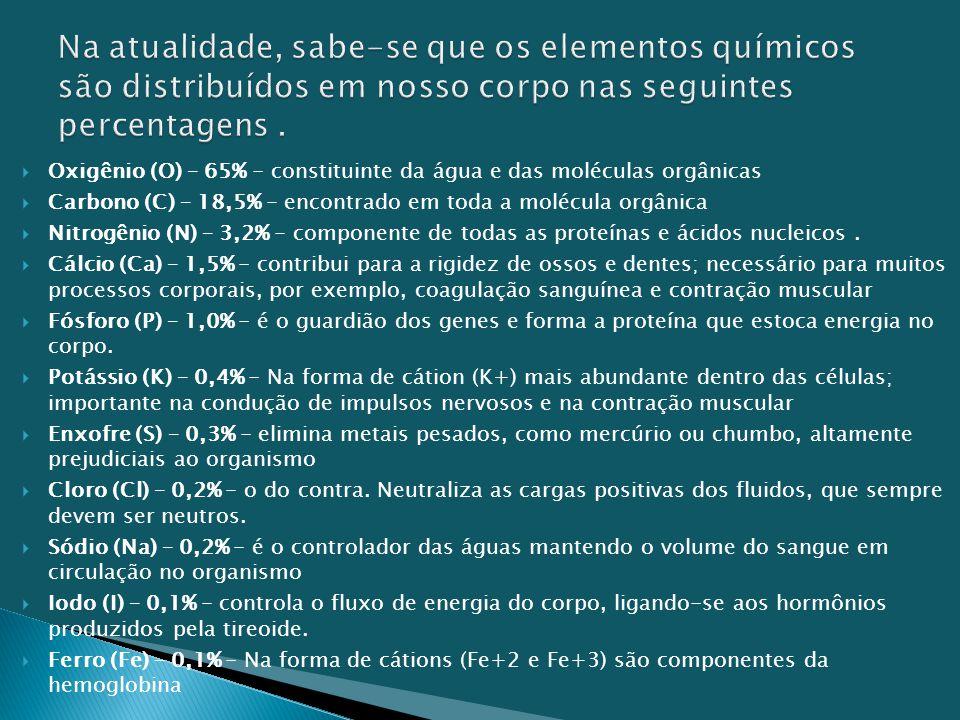  Oxigênio (O) – 65% - constituinte da água e das moléculas orgânicas  Carbono (C) – 18,5% - encontrado em toda a molécula orgânica  Nitrogênio (N)