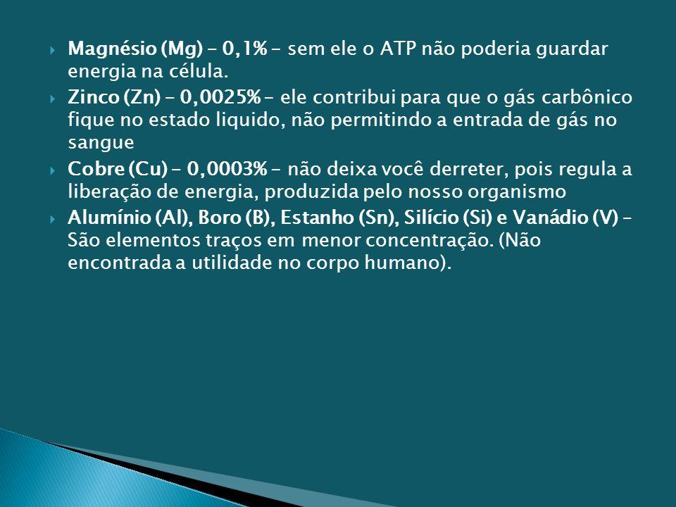  Magnésio (Mg) – 0,1% - sem ele o ATP não poderia guardar energia na célula.  Zinco (Zn) – 0,0025% - ele contribui para que o gás carbônico fique no