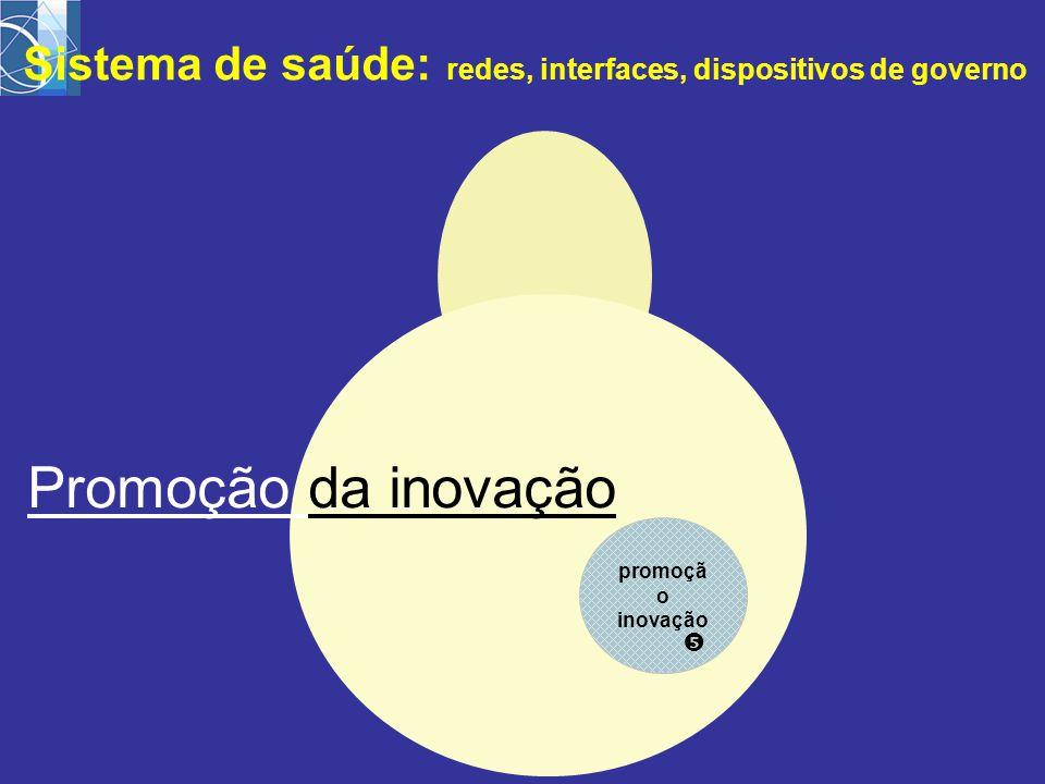 promoçã o inovação  Sistema de saúde: redes, interfaces, dispositivos de governo Promoção da inovação