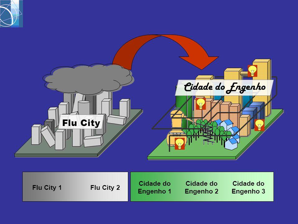 Flu City Cidade do Engenho Flu City 1Flu City 2 Cidade do Engenho 1 Cidade do Engenho 2 Cidade do Engenho 3