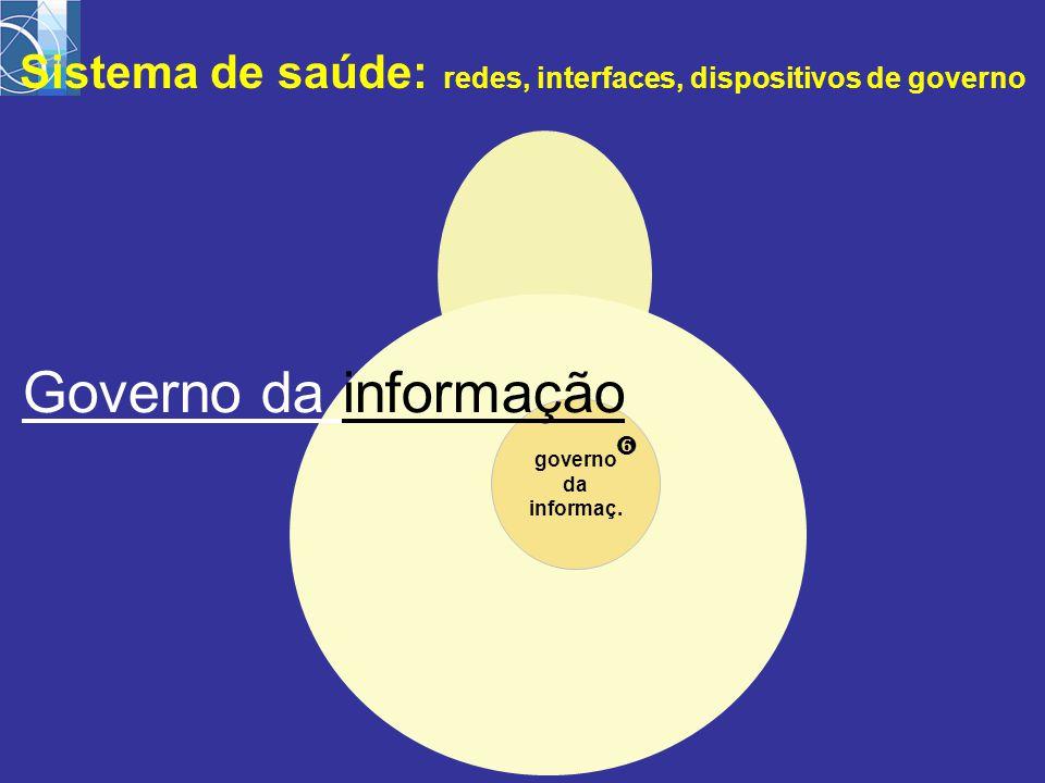 governo da informaç.  Sistema de saúde: redes, interfaces, dispositivos de governo Governo da informação
