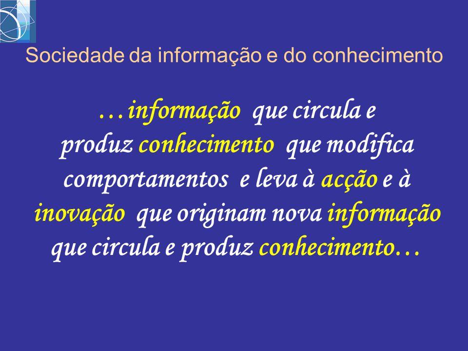 …informação que circula e produz conhecimento que modifica comportamentos e leva à acção e à inovação que originam nova informação que circula e produz conhecimento… Sociedade da informação e do conhecimento