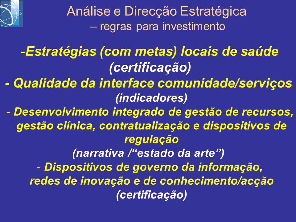 -Estratégias (com metas) locais de saúde (certificação) - Qualidade da interface comunidade/serviços (indicadores) - Desenvolvimento integrado de gestão de recursos, gestão clínica, contratualização e dispositivos de regulação (narrativa / estado da arte ) - Dispositivos de governo da informação, redes de inovação e de conhecimento/acção (certificação) Análise e Direcção Estratégica – regras para investimento