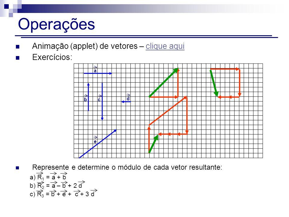 Operações Animação (applet) de vetores – clique aquiclique aqui Exercícios: Represente e determine o módulo de cada vetor resultante: a) R 1 = a + b b) R 2 = a – b + 2 d c) R 3 = b + e + c + 3 d e d cb a