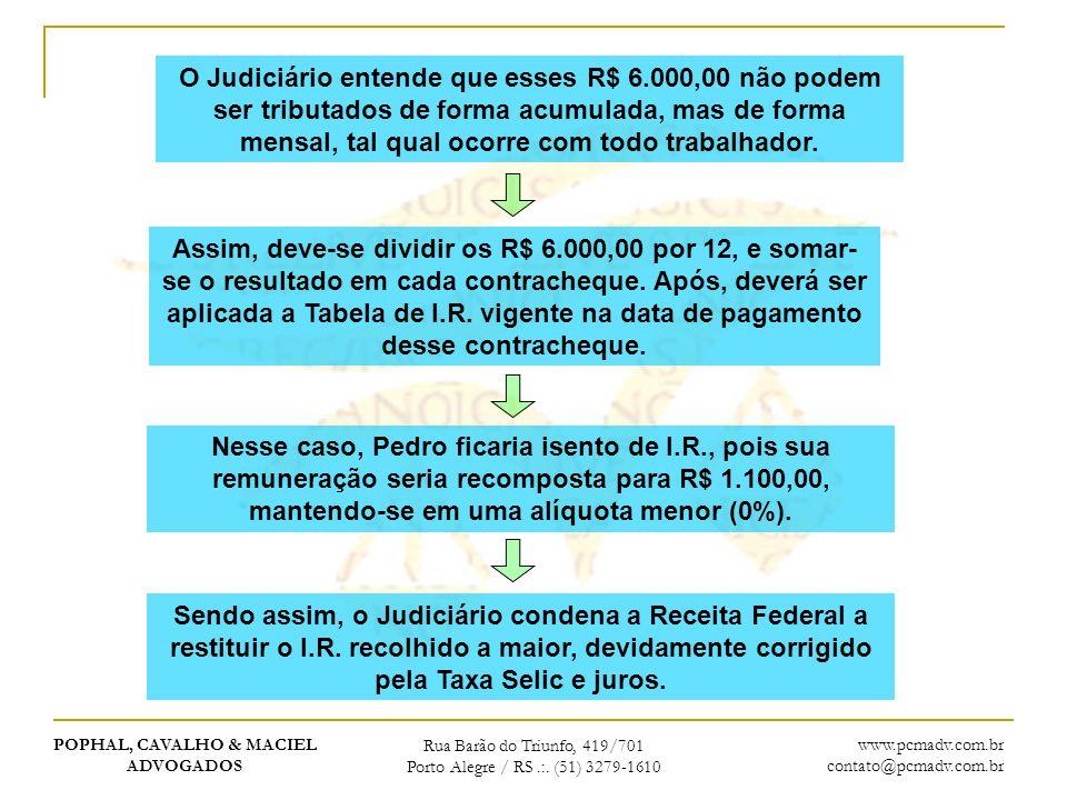 POPHAL, CAVALHO & MACIEL ADVOGADOS Rua Barão do Triunfo, 419/701 Porto Alegre / RS.:. (51) 3279-1610 www.pcmadv.com.br contato@pcmadv.com.br O Judiciá