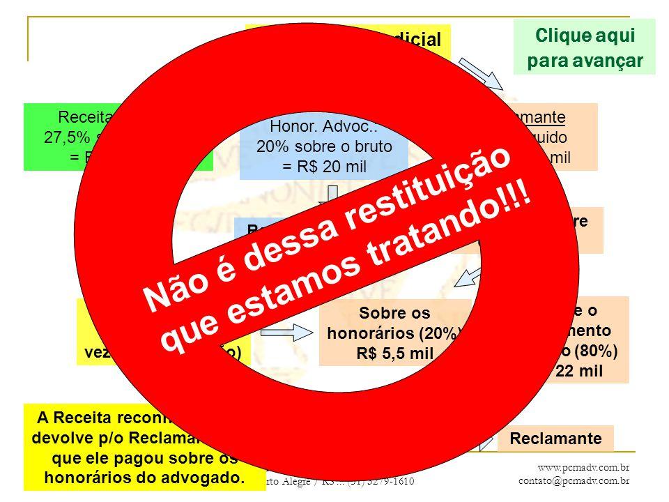 POPHAL, CAVALHO & MACIEL ADVOGADOS Rua Barão do Triunfo, 419/701 Porto Alegre / RS.:. (51) 3279-1610 www.pcmadv.com.br contato@pcmadv.com.br Recolhe I