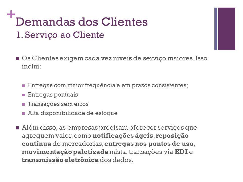 + Demandas dos Clientes 1. Serviço ao Cliente Os Clientes exigem cada vez níveis de serviço maiores. Isso inclui: Entregas com maior frequência e em p
