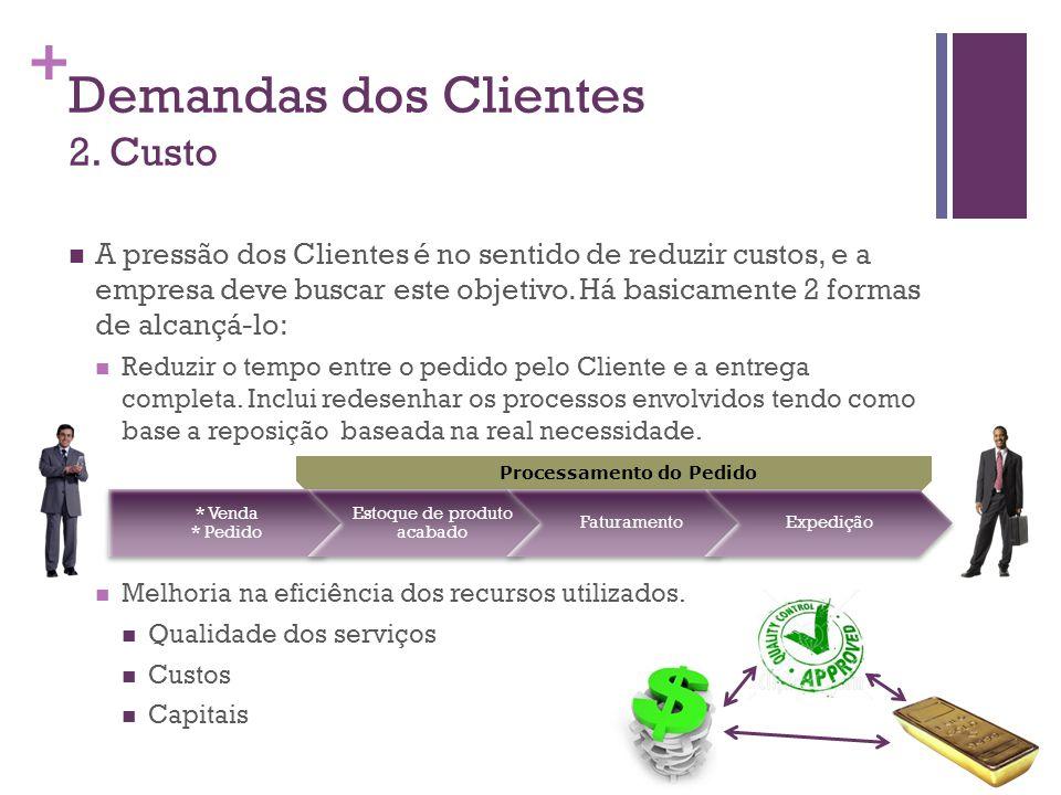 + Demandas dos Clientes 2. Custo A pressão dos Clientes é no sentido de reduzir custos, e a empresa deve buscar este objetivo. Há basicamente 2 formas