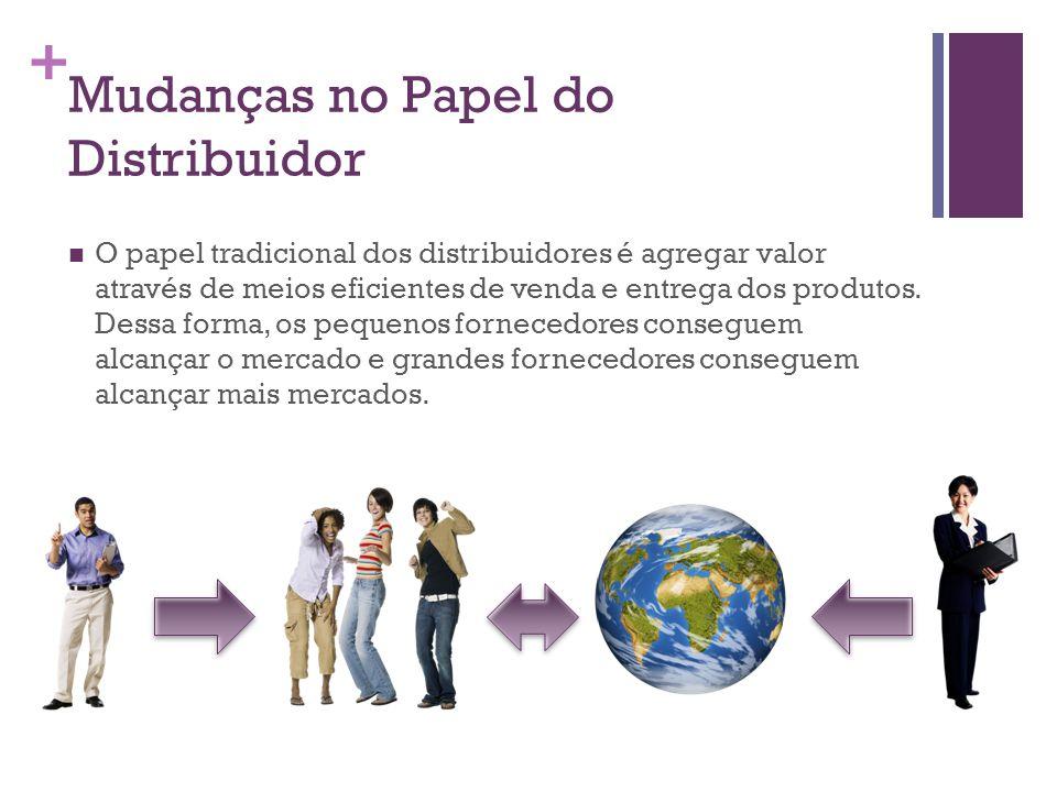 + Mudanças no Papel do Distribuidor O papel tradicional dos distribuidores é agregar valor através de meios eficientes de venda e entrega dos produtos