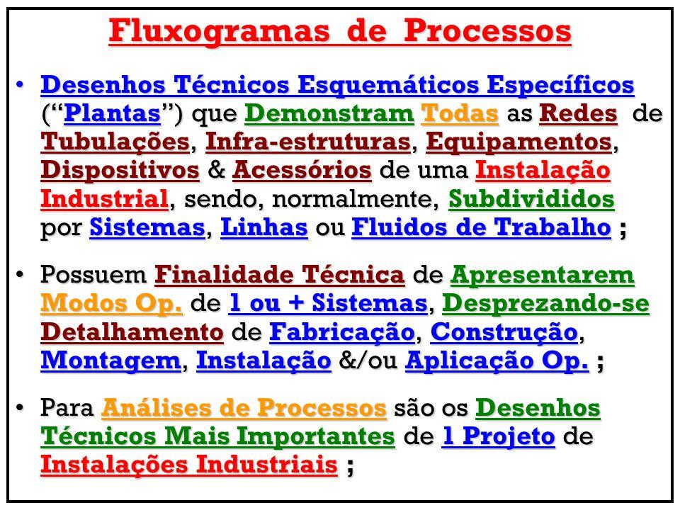 Fluxogramas de Processos Desenhos Técnicos Esquemáticos Específicos ( Plantas ) que Demonstram Todas as Redes de Tubulações, Infra-estruturas, Equipamentos, Dispositivos & Acessórios de uma Instalação Industrial, sendo, normalmente, Subdivididos por Sistemas, Linhas ou Fluidos de Trabalho ;Desenhos Técnicos Esquemáticos Específicos ( Plantas ) que Demonstram Todas as Redes de Tubulações, Infra-estruturas, Equipamentos, Dispositivos & Acessórios de uma Instalação Industrial, sendo, normalmente, Subdivididos por Sistemas, Linhas ou Fluidos de Trabalho ; Possuem Finalidade Técnica de Apresentarem Modos Op.