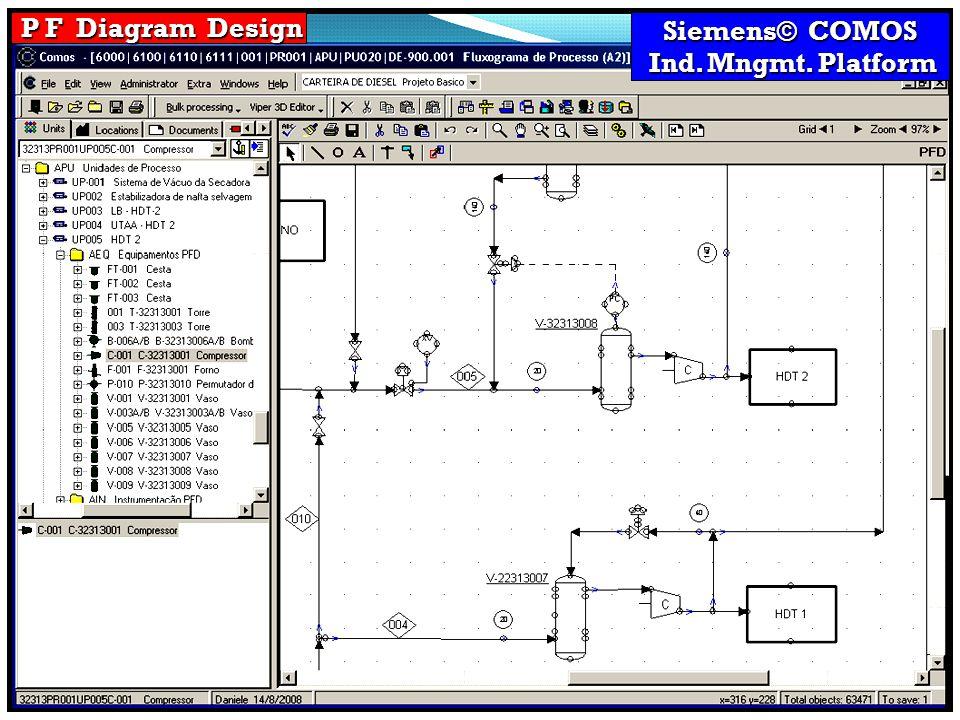 P F Diagram Design Siemens© COMOS Ind. Mngmt. Platform Ind. Mngmt. Platform