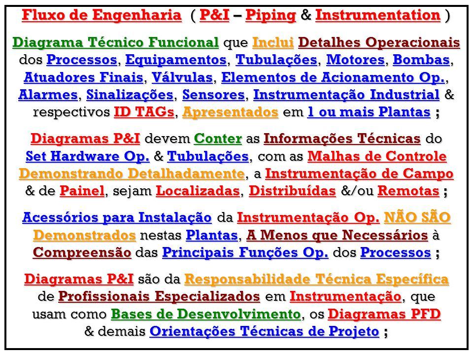 Fluxo de Engenharia ( P&I – Piping & Instrumentation ) Diagrama Técnico Funcional que Inclui Detalhes Operacionais dos Processos, Equipamentos, Tubulações, Motores, Bombas, Atuadores Finais, Válvulas, Elementos de Acionamento Op., Alarmes, Sinalizações, Sensores, Instrumentação Industrial & respectivos ID TAGs, Apresentados em 1 ou mais Plantas ; Diagramas P&I devem Conter as Informações Técnicas do Set Hardware Op.
