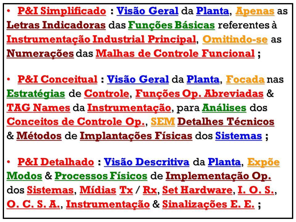 P&I Simplificado : Visão Geral da Planta, Apenas asP&I Simplificado : Visão Geral da Planta, Apenas as Letras Indicadoras das Funções Básicas referentes à Instrumentação Industrial Principal, Omitindo-se as Numerações das Malhas de Controle Funcional ; P&I Conceitual : Visão Geral da Planta, Focada nasP&I Conceitual : Visão Geral da Planta, Focada nas Estratégias de Controle, Funções Op.