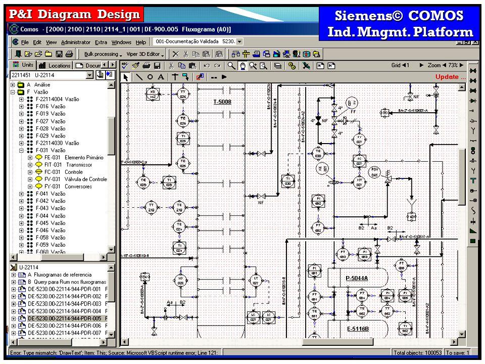 Siemens© COMOS Ind. Mngmt. Platform Ind. Mngmt. Platform P&I Diagram Design