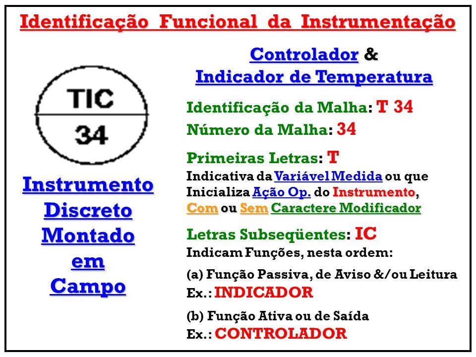 Identificação Funcional da Instrumentação Controlador & Indicador de Temperatura Identificação da Malha: T 34 Número da Malha: 34 Primeiras Letras: T Indicativa da Variável Medida ou que Instrumento, Inicializa Ação Op.