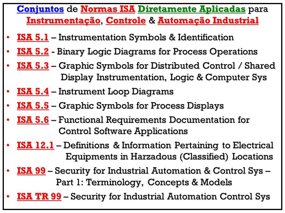 No Brasil, Simbologias Técnicas Padronizadas utilizadas para Controle Op.
