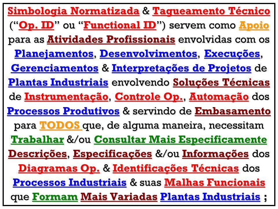Na Apresentação dos Formatos & Parâmetros do TAGNAME CODE Atentar para TODAS as Características Técnicas Op.