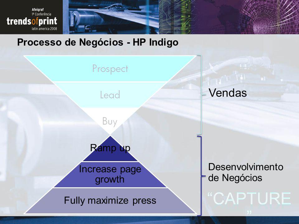 Processo de Negócios - HP Indigo Ramp up Increase page growth Fully maximize press Vendas Desenvolvimento de Negócios