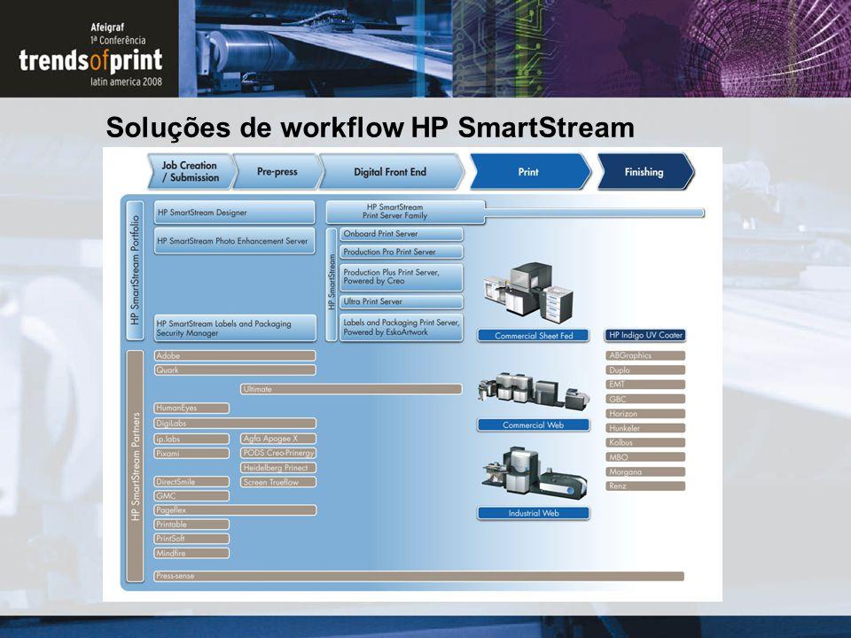 Soluções de workflow HP SmartStream