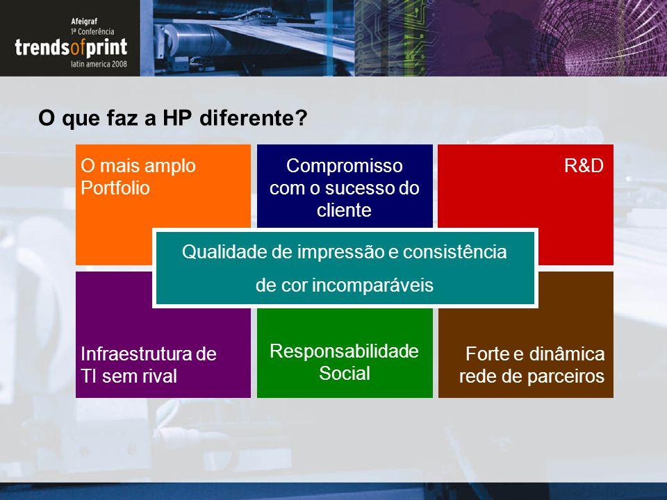 O que faz a HP diferente? Infraestrutura de TI sem rival R&D Forte e dinâmica rede de parceiros O mais amplo Portfolio Responsabilidade Social Comprom