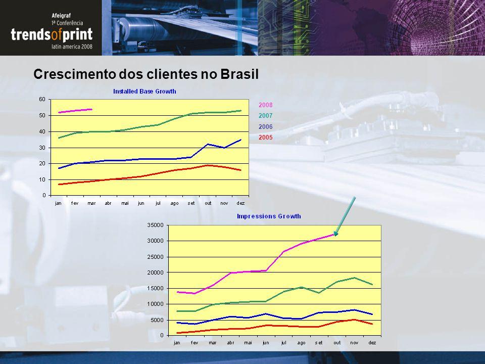 Crescimento dos clientes no Brasil 2008 2007 2006 2005