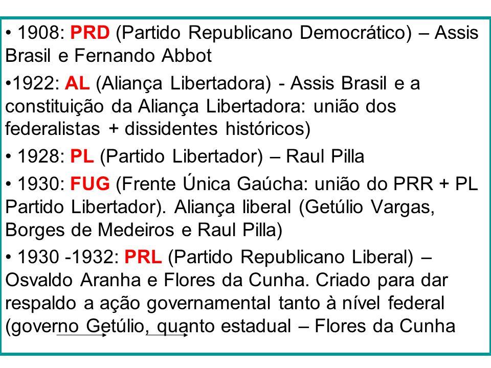 1908: PRD (Partido Republicano Democrático) – Assis Brasil e Fernando Abbot 1922: AL (Aliança Libertadora) - Assis Brasil e a constituição da Aliança