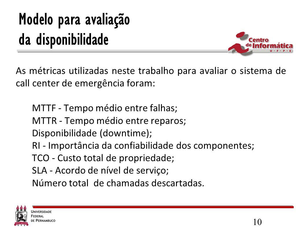 10 Modelo para avaliação da disponibilidade As métricas utilizadas neste trabalho para avaliar o sistema de call center de emergência foram: MTTF - Te