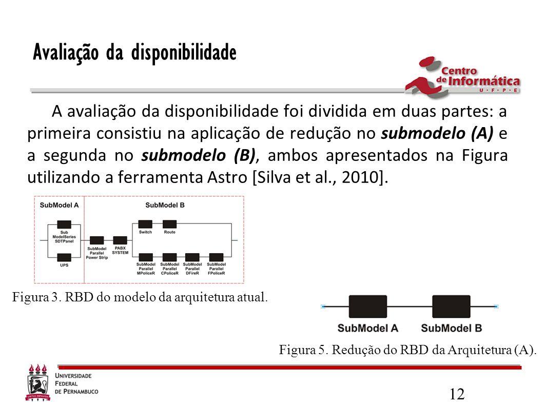 12 Avaliação da disponibilidade A avaliação da disponibilidade foi dividida em duas partes: a primeira consistiu na aplicação de redução no submodelo