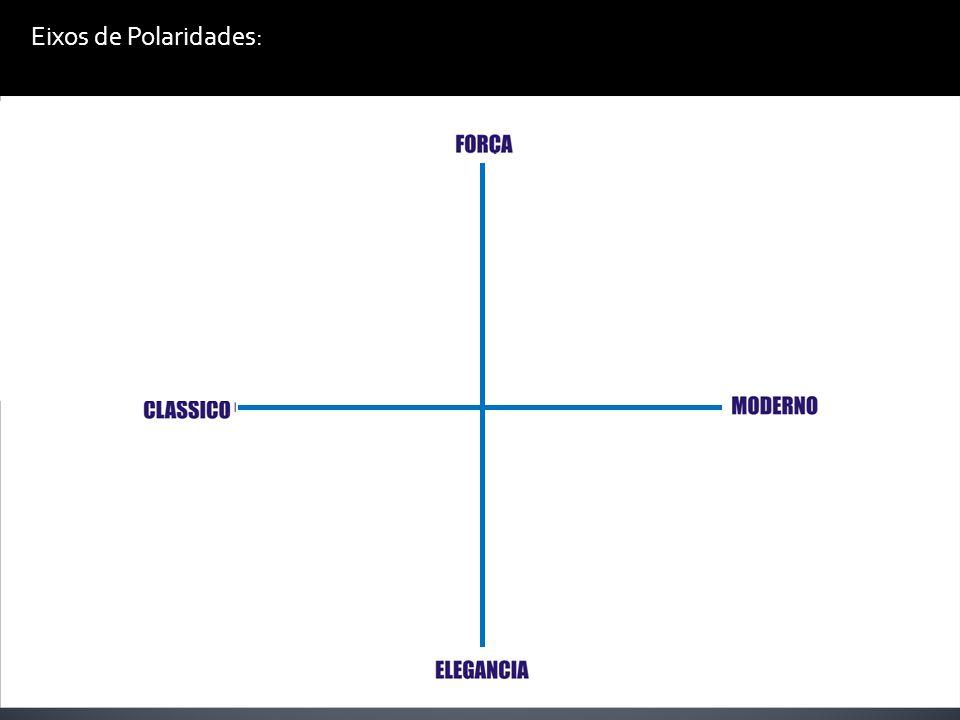 Eixos de Polaridades: