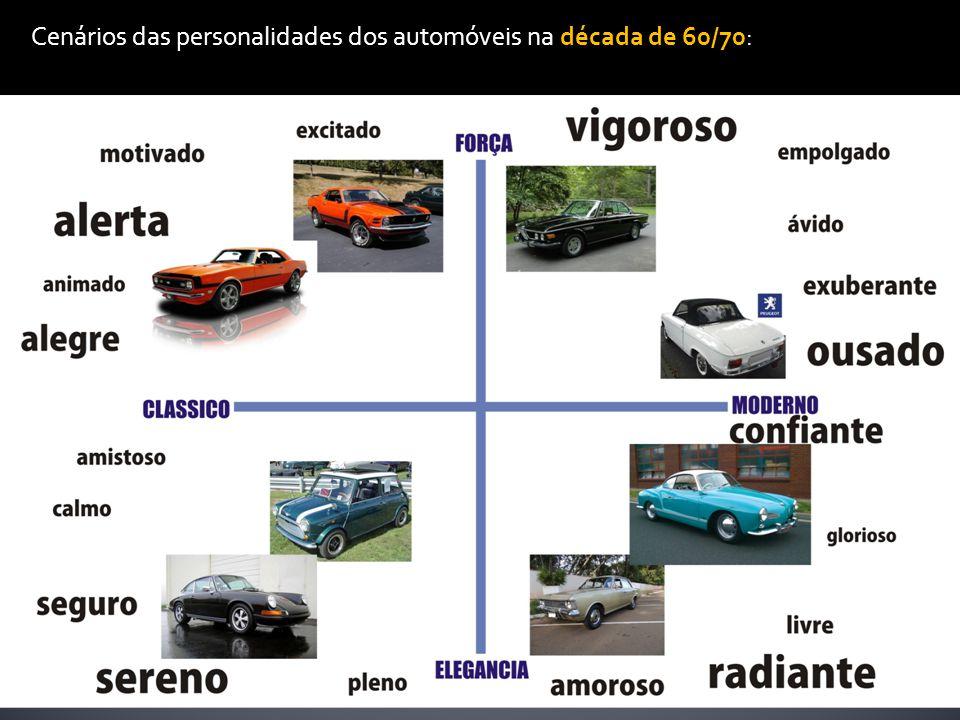 Cenários das personalidades dos automóveis na década de 60/70: