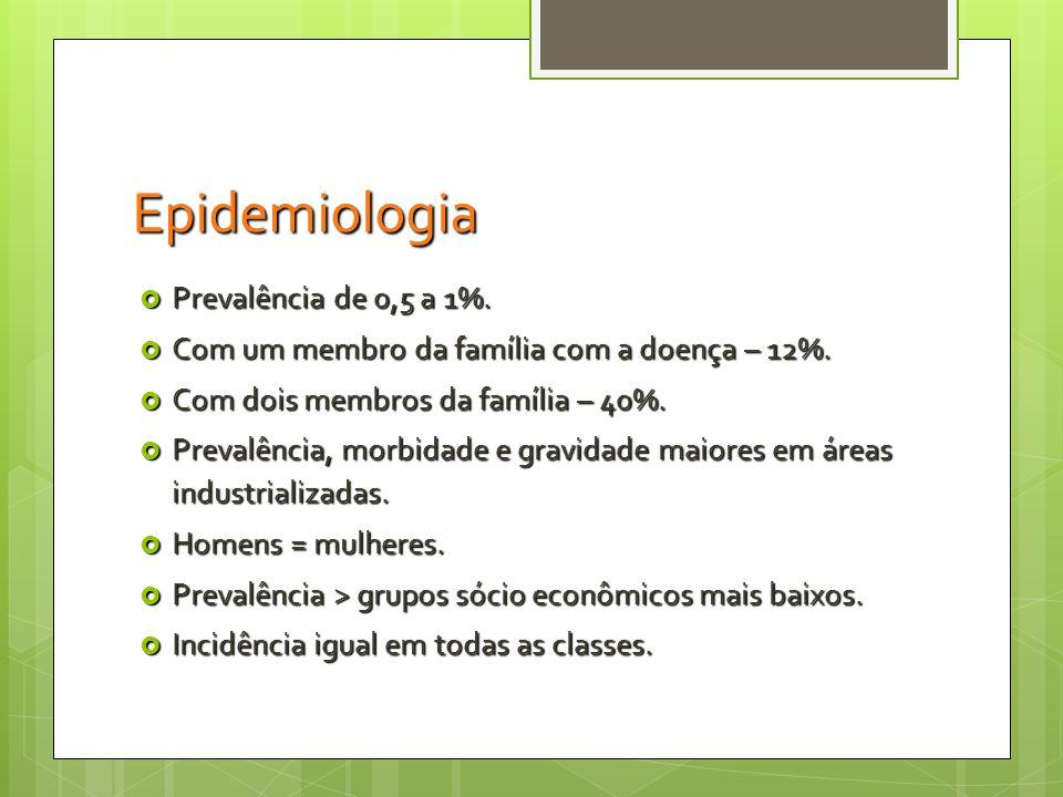 Epidemiologia  Idade de início: 15 a 35 anos. 50% abaixo dos 25 anos.