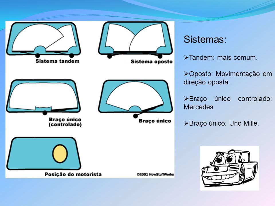 Sistemas:  Tandem: mais comum.  Oposto: Movimentação em direção oposta.  Braço único controlado: Mercedes.  Braço único: Uno Mille.