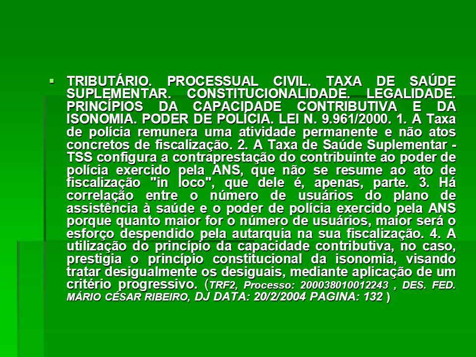  TRIBUTÁRIO. PROCESSUAL CIVIL. TAXA DE SAÚDE SUPLEMENTAR.