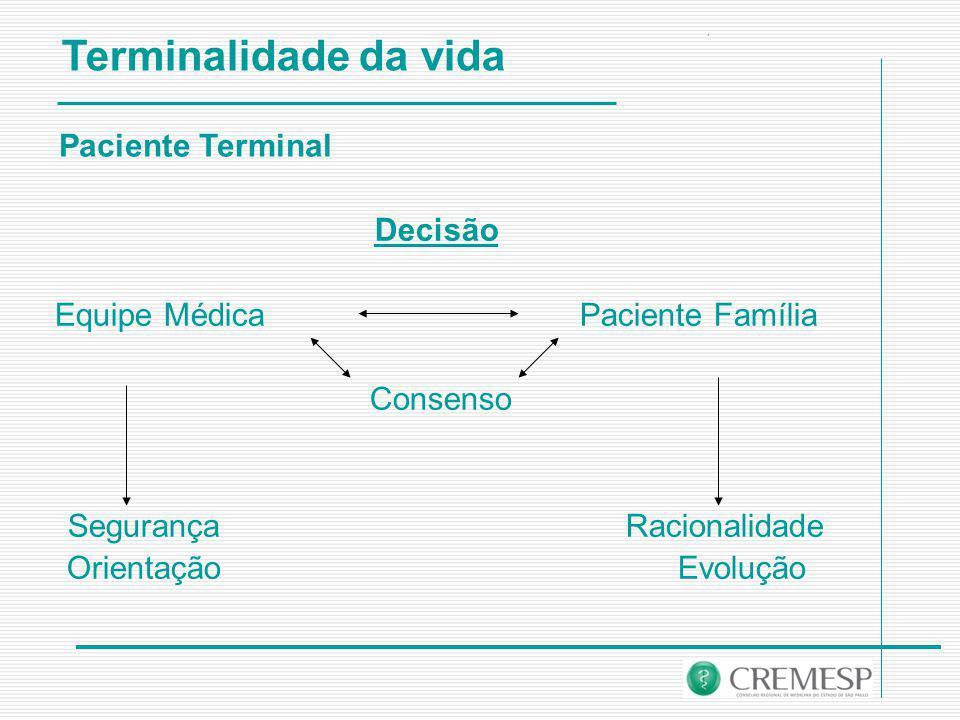 Terminalidade da vida Paciente Terminal Decisão Equipe Médica Paciente Família Consenso Segurança Racionalidade Orientação Evolução