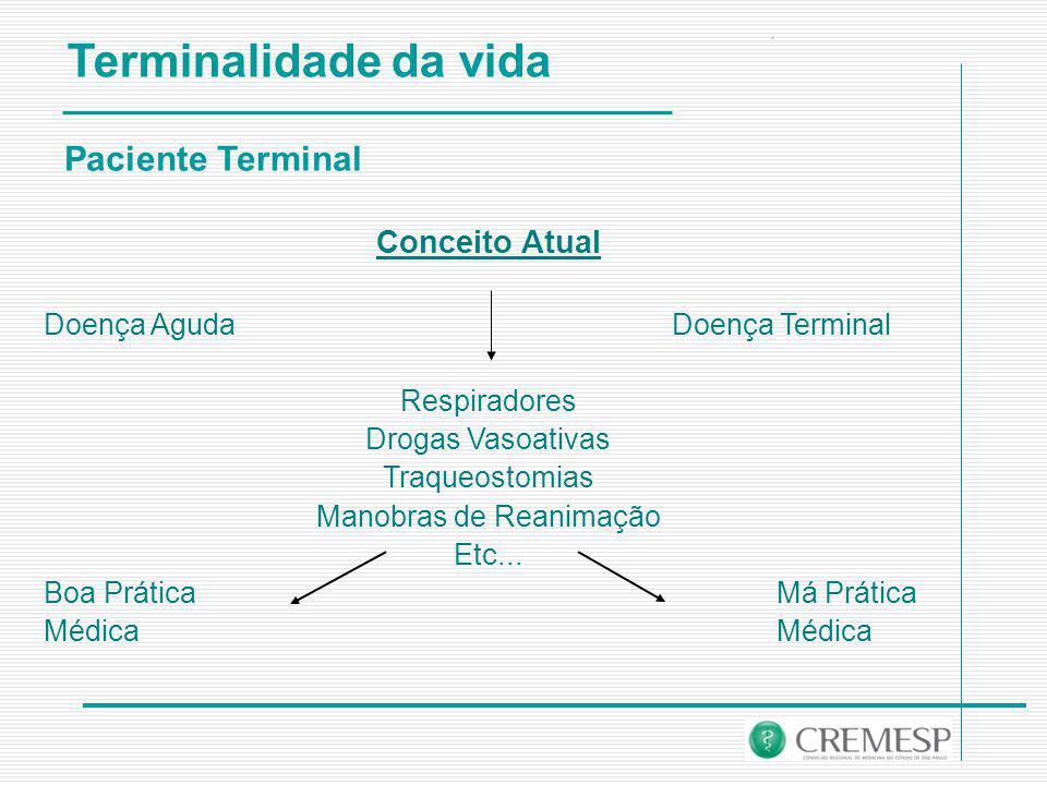 Conceito Atual Doença Aguda Doença Terminal Respiradores Drogas Vasoativas Traqueostomias Manobras de Reanimação Etc...