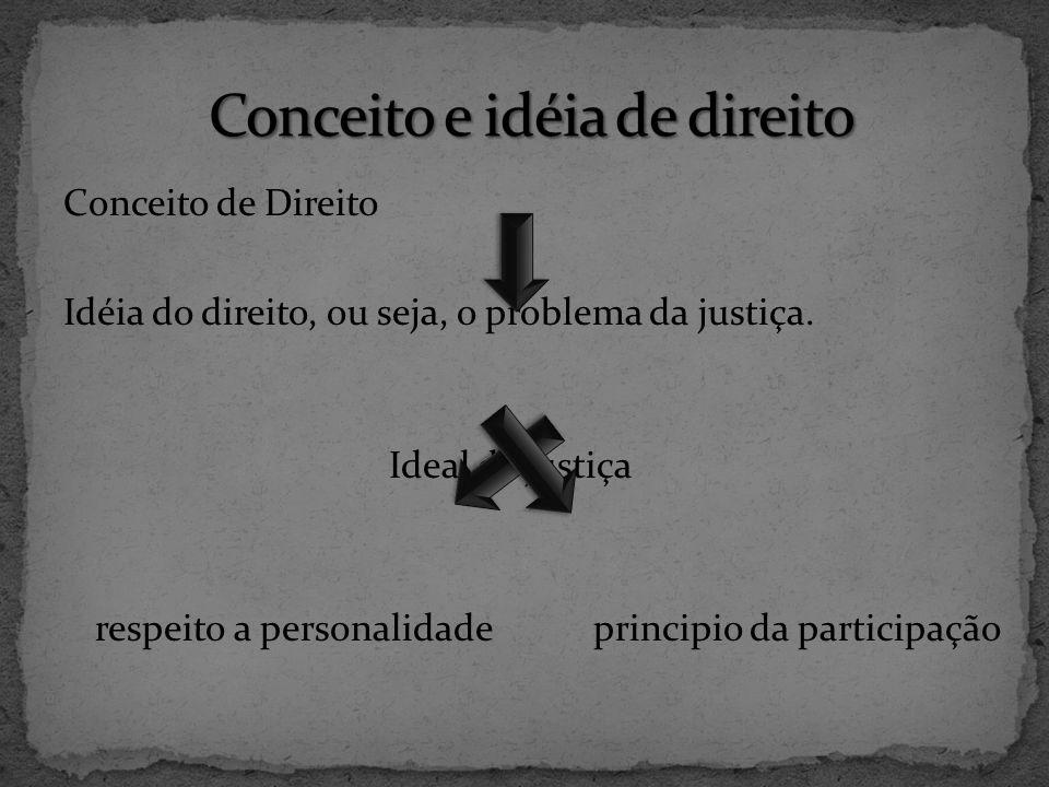 Conceito de Direito Idéia do direito, ou seja, o problema da justiça.