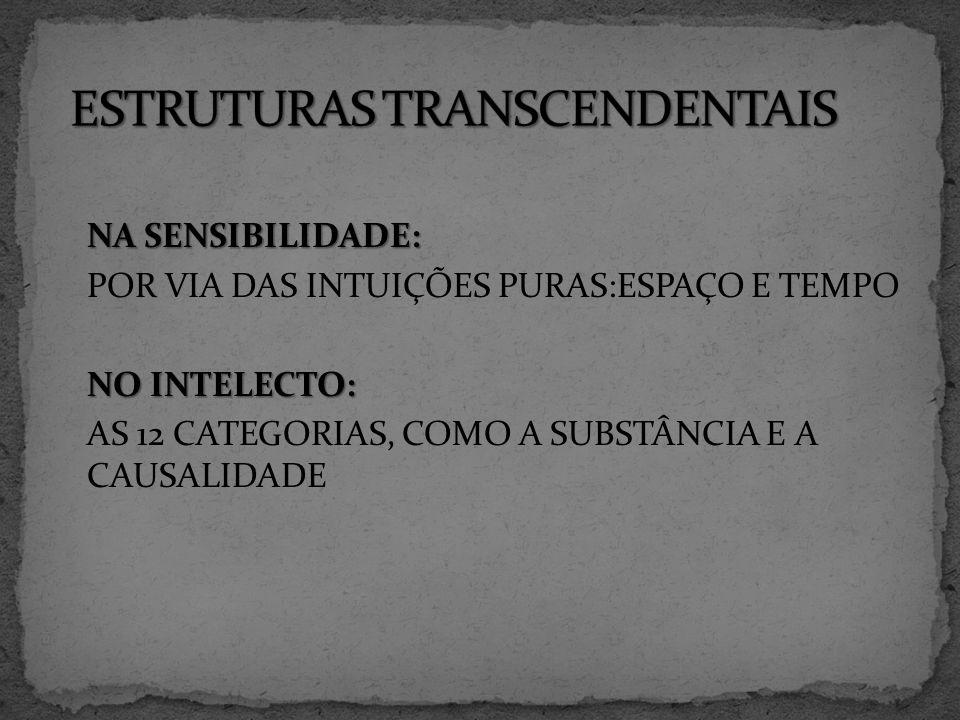 NA SENSIBILIDADE: POR VIA DAS INTUIÇÕES PURAS:ESPAÇO E TEMPO NO INTELECTO: AS 12 CATEGORIAS, COMO A SUBSTÂNCIA E A CAUSALIDADE